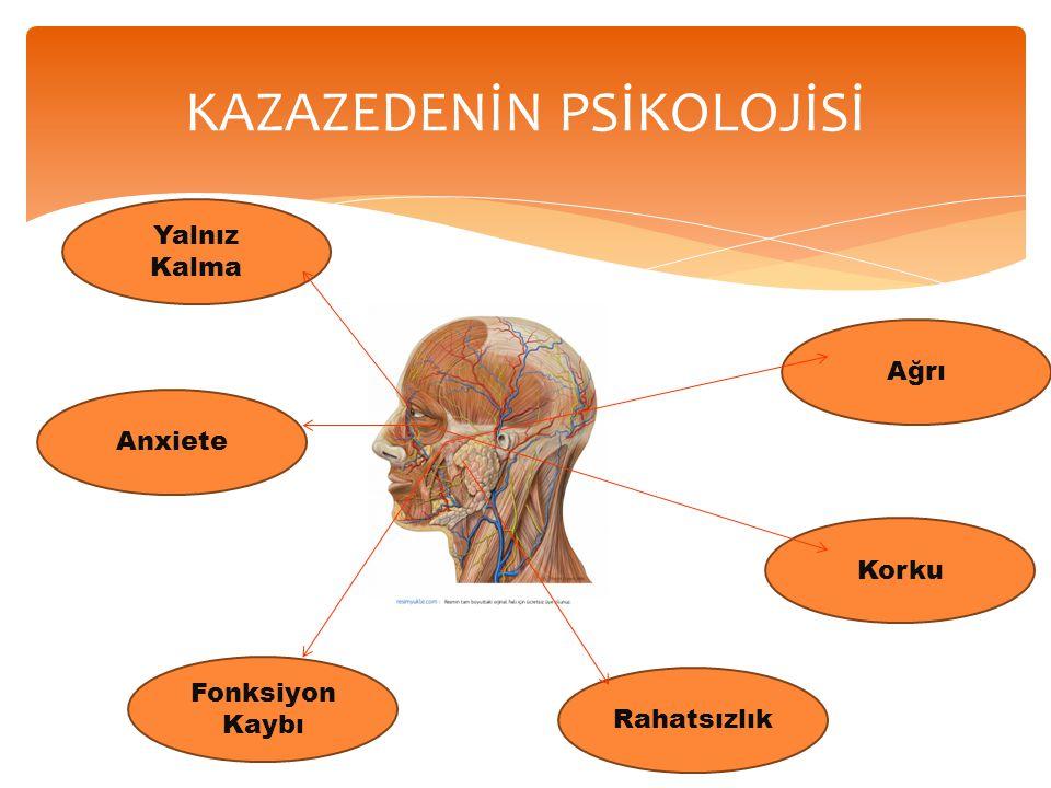 KAZAZEDENİN PSİKOLOJİSİ Ağrı Yalnız Kalma Fonksiyon Kaybı Korku Rahatsızlık Anxiete