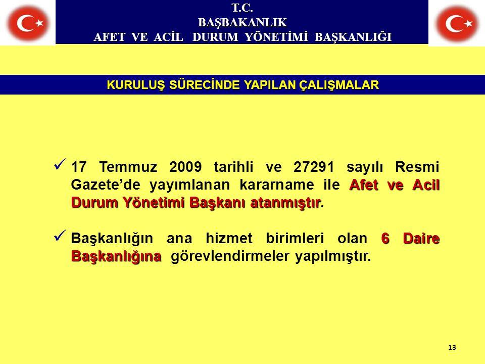 T.C.BAŞBAKANLIK AFET VE ACİL DURUM YÖNETİMİ BAŞKANLIĞI Afet ve Acil Durum Yönetimi Başkanı atanmıştır 17 Temmuz 2009 tarihli ve 27291 sayılı Resmi Gaz