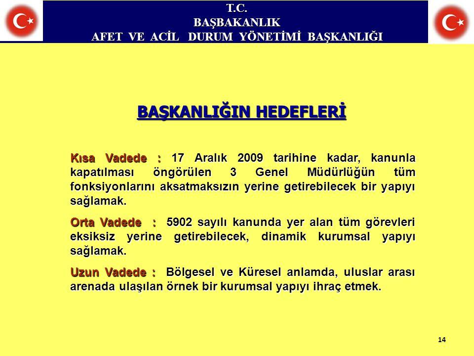 T.C.BAŞBAKANLIK AFET VE ACİL DURUM YÖNETİMİ BAŞKANLIĞI BAŞKANLIĞIN HEDEFLERİ 14 Kısa Vadede : 17 Aralık 2009 tarihine kadar, kanunla kapatılması öngör