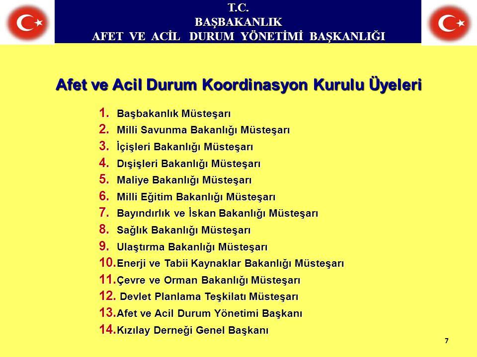T.C.BAŞBAKANLIK Afet ve Acil Durum Koordinasyon Kurulu Üyeleri 1.
