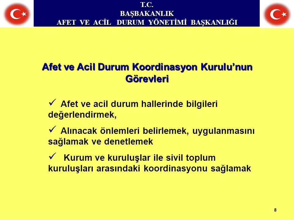T.C.BAŞBAKANLIK AFET VE ACİL DURUM YÖNETİMİ BAŞKANLIĞI Deprem Danışma Kurulu Üyeleri 9 Başkanın başkanlığında, 1.Bayındırlık ve İskan Bakanlığı Temsilcisi, 2.Boğaziçi Üniversitesi Kandilli Rasathanesi ve Deprem Araştırma Enstitüsü Müdürü, 3.Maden Tetkik ve Arama Enstitüsü Genel Müdürü, 4.Türkiye Kızılay Derneği Genel Başkanı 5.Türkiye Bilimsel ve Teknolojik Araştırma Kurumu Başkanı, 6.