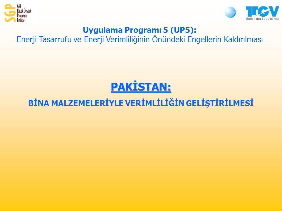 PAKİSTAN: BİNA MALZEMELERİYLE VERİMLİLİĞİN GELİŞTİRİLMESİ Uygulama Programı 5 (UP5): Enerji Tasarrufu ve Enerji Verimliliğinin Önündeki Engellerin Kaldırılması