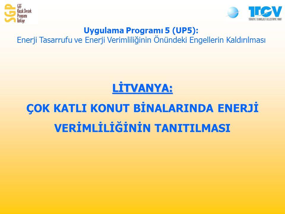 LİTVANYA: ÇOK KATLI KONUT BİNALARINDA ENERJİ VERİMLİLİĞİNİN TANITILMASI Uygulama Programı 5 (UP5): Enerji Tasarrufu ve Enerji Verimliliğinin Önündeki Engellerin Kaldırılması