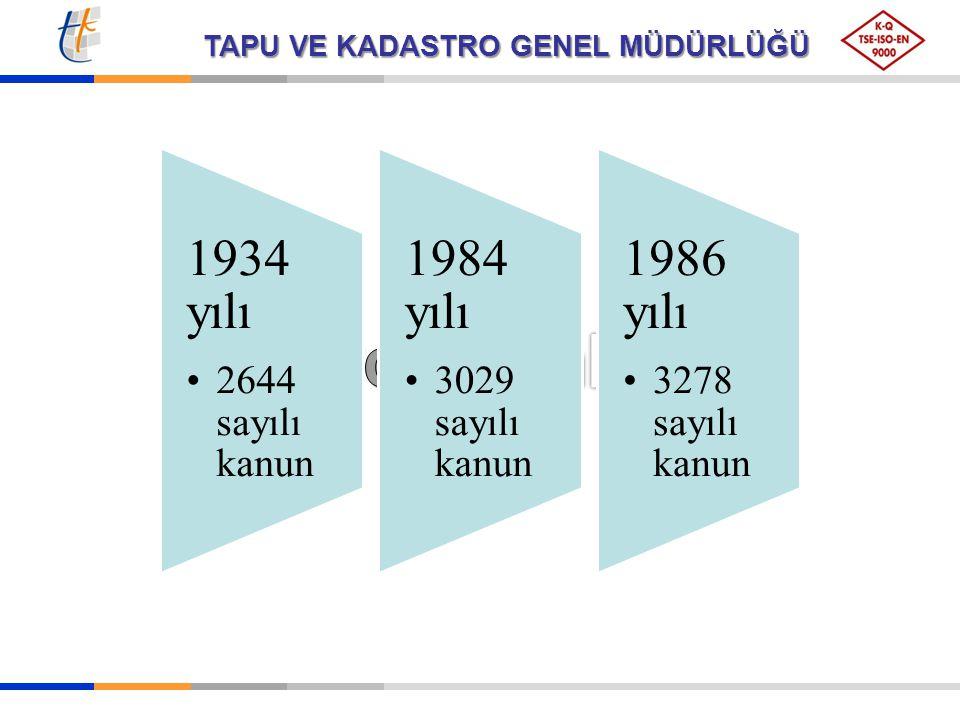 TAPU VE KADASTRO GENEL MÜDÜRLÜĞÜ 1934 yılı 2644 sayılı kanun 1984 yılı 3029 sayılı kanun 1986 yılı 3278 sayılı kanun