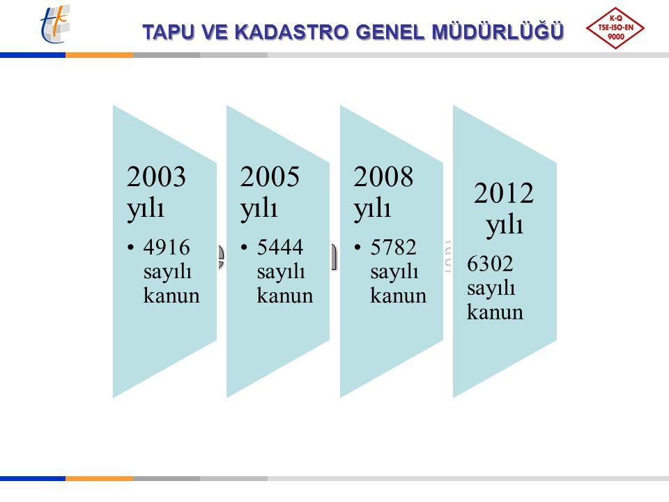 TAPU VE KADASTRO GENEL MÜDÜRLÜĞÜ 2003 yılı 4916 sayılı kanun 2005 yılı 5444 sayılı kanun 2008 yılı 5782 sayılı kanun 2012 yılı 6302 sayılı kanun