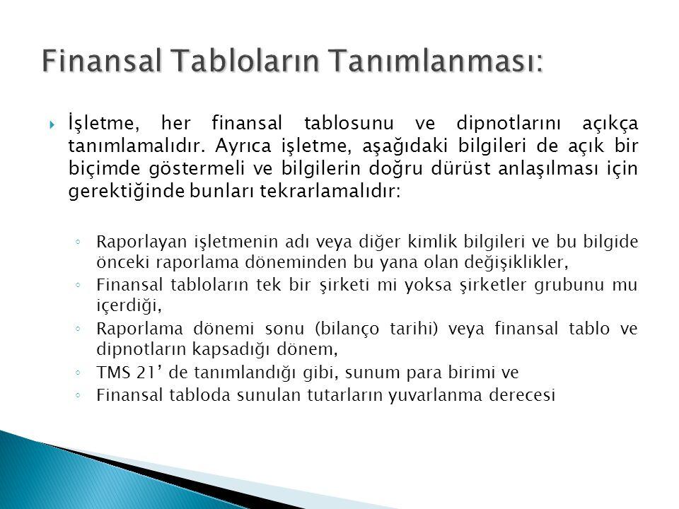  İşletme, her finansal tablosunu ve dipnotlarını açıkça tanımlamalıdır. Ayrıca işletme, aşağıdaki bilgileri de açık bir biçimde göstermeli ve bilgile