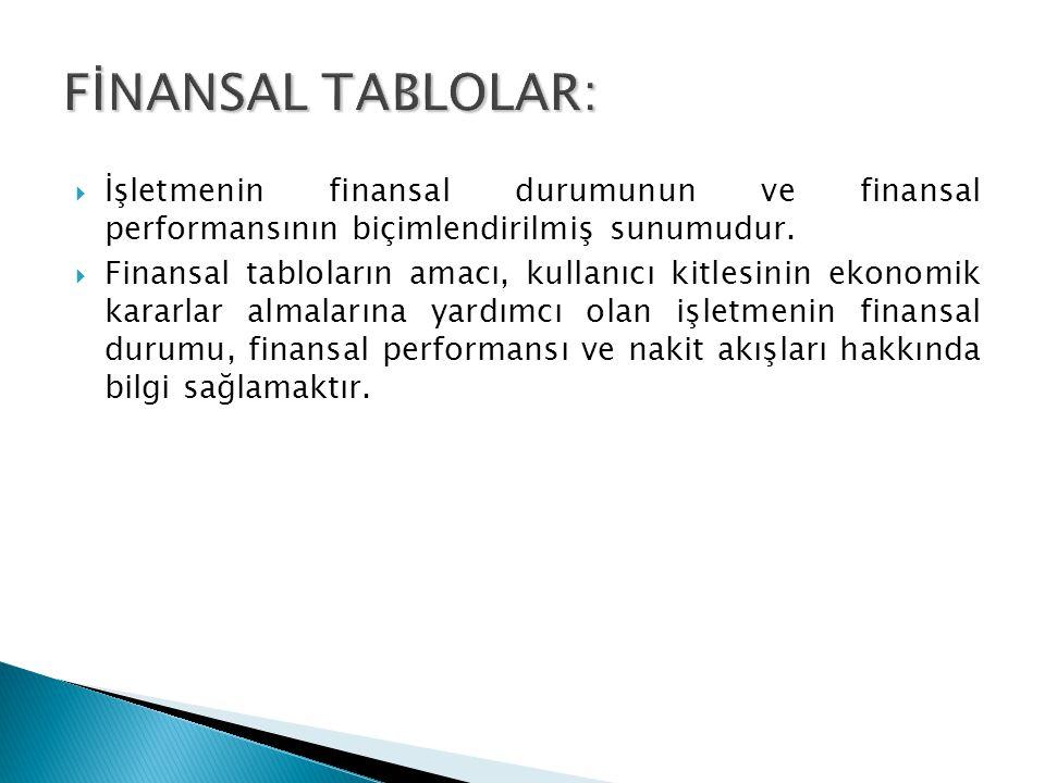  İşletmenin finansal durumunun ve finansal performansının biçimlendirilmiş sunumudur.  Finansal tabloların amacı, kullanıcı kitlesinin ekonomik kara