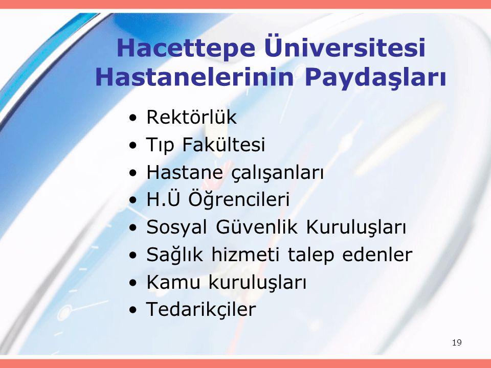 19 Hacettepe Üniversitesi Hastanelerinin Paydaşları Rektörlük Tıp Fakültesi Hastane çalışanları H.Ü Öğrencileri Sosyal Güvenlik Kuruluşları Sağlık hiz
