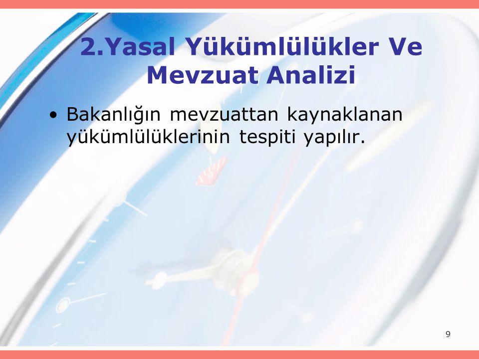 9 2.Yasal Yükümlülükler Ve Mevzuat Analizi Bakanlığın mevzuattan kaynaklanan yükümlülüklerinin tespiti yapılır.
