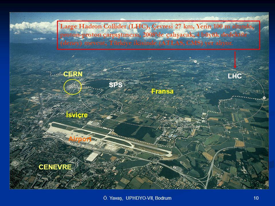 10Ö. Yavaş, UPHDYO-VII, Bodrum CERN Fransa İsviçre CENEVRE LHC SPS Airport Large Hadron Collider (LHC), Çevresi 27 km, Yerin 100 m altında, proton-pro