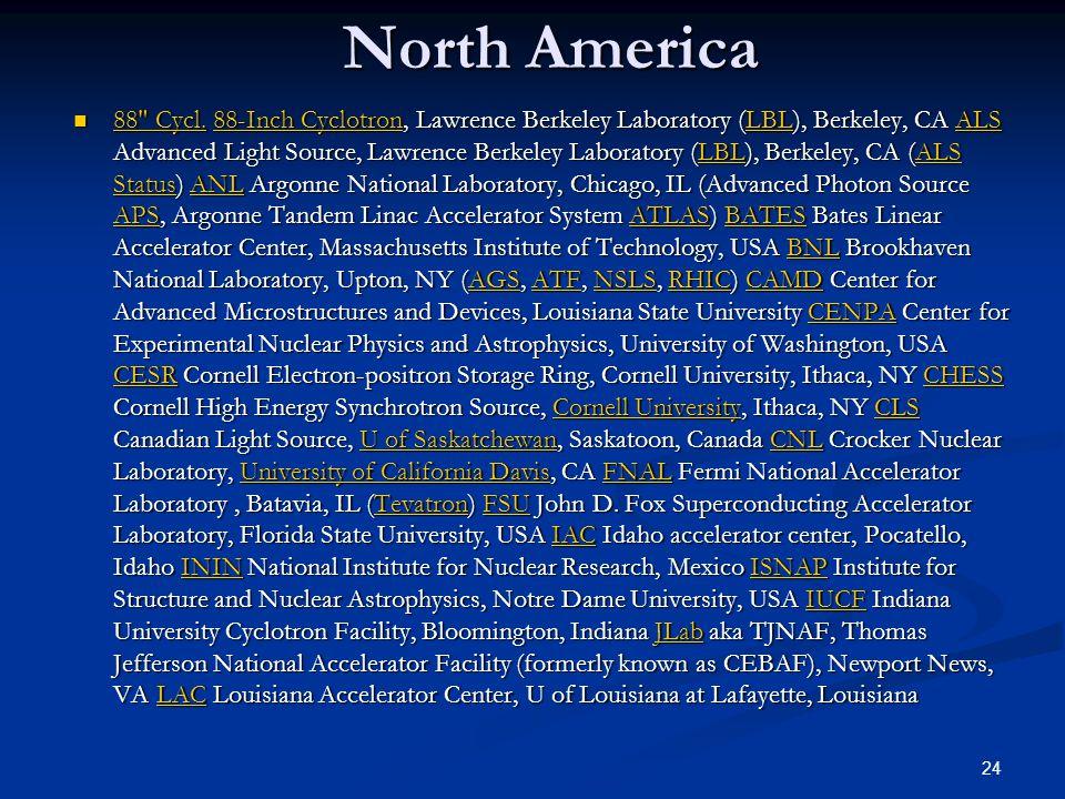 North America 88 Cycl.