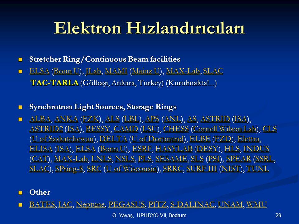 Elektron Hızlandırıcıları Stretcher Ring/Continuous Beam facilities Stretcher Ring/Continuous Beam facilities ELSA (Bonn U), JLab, MAMI (Mainz U), MAX-Lab, SLAC ELSA (Bonn U), JLab, MAMI (Mainz U), MAX-Lab, SLAC ELSABonn UJLabMAMIMainz UMAX-LabSLAC ELSABonn UJLabMAMIMainz UMAX-LabSLAC TAC-TARLA (Gölbaşı, Ankara, Turkey) (Kurulmakta!...) TAC-TARLA (Gölbaşı, Ankara, Turkey) (Kurulmakta!...) Synchrotron Light Sources, Storage Rings Synchrotron Light Sources, Storage Rings ALBA, ANKA (FZK), ALS (LBL), APS (ANL), AS, ASTRID (ISA), ASTRID2 (ISA), BESSY, CAMD (LSU), CHESS (Cornell Wilson Lab), CLS (U of Saskatchewan), DELTA (U of Dortmund), ELBE (FZD), Elettra, ELISA (ISA), ELSA (Bonn U), ESRF, HASYLAB (DESY), HLS, INDUS (CAT), MAX-Lab, LNLS, NSLS, PLS, SESAME, SLS (PSI), SPEAR (SSRL, SLAC), SPring-8, SRC (U of Wisconsin), SRRC, SURF III (NIST), TUNL ALBA, ANKA (FZK), ALS (LBL), APS (ANL), AS, ASTRID (ISA), ASTRID2 (ISA), BESSY, CAMD (LSU), CHESS (Cornell Wilson Lab), CLS (U of Saskatchewan), DELTA (U of Dortmund), ELBE (FZD), Elettra, ELISA (ISA), ELSA (Bonn U), ESRF, HASYLAB (DESY), HLS, INDUS (CAT), MAX-Lab, LNLS, NSLS, PLS, SESAME, SLS (PSI), SPEAR (SSRL, SLAC), SPring-8, SRC (U of Wisconsin), SRRC, SURF III (NIST), TUNL ALBAANKAFZKALSLBLAPSANLASASTRIDISA ASTRID2ISABESSYCAMDLSUCHESSCornell Wilson LabCLSU of SaskatchewanDELTAU of DortmundELBEFZDElettra ELISAISAELSABonn UESRFHASYLABDESYHLSINDUSCATMAX-LabLNLSNSLSPLSSESAMESLSPSISPEARSSRL SLACSPring-8SRCU of WisconsinSRRCSURF IIINISTTUNL ALBAANKAFZKALSLBLAPSANLASASTRIDISA ASTRID2ISABESSYCAMDLSUCHESSCornell Wilson LabCLSU of SaskatchewanDELTAU of DortmundELBEFZDElettra ELISAISAELSABonn UESRFHASYLABDESYHLSINDUSCATMAX-LabLNLSNSLSPLSSESAMESLSPSISPEARSSRL SLACSPring-8SRCU of WisconsinSRRCSURF IIINISTTUNL Other Other BATES, IAC, Neptune, PEGASUS, PITZ, S-DALINAC, UNAM, WMU BATES, IAC, Neptune, PEGASUS, PITZ, S-DALINAC, UNAM, WMU BATESIACNeptunePEGASUSPITZS-DALINACUNAMWMU BATESIACNeptunePEGASUSPITZS-DALINACUNAMWMU 29Ö.