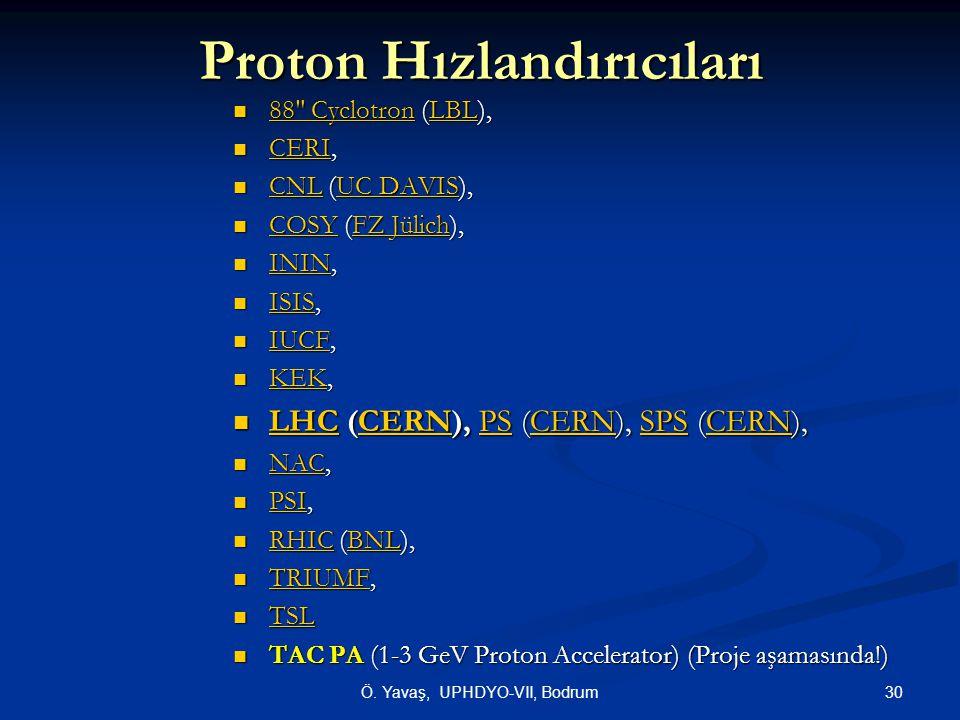 Proton Hızlandırıcıları 88 Cyclotron (LBL), 88 Cyclotron (LBL), 88 CyclotronLBL 88 CyclotronLBL CERI, CERI, CERI CNL (UC DAVIS), CNL (UC DAVIS), CNLUC DAVIS CNLUC DAVIS COSY (FZ Jülich), COSY (FZ Jülich), COSYFZ Jülich COSYFZ Jülich ININ, ININ, ININ ISIS, ISIS, ISIS IUCF, IUCF, IUCF KEK, KEK, KEK LHC (CERN), PS (CERN), SPS (CERN), LHC (CERN), PS (CERN), SPS (CERN), LHCCERNPSCERNSPSCERN LHCCERNPSCERNSPSCERN NAC, NAC, NAC PSI, PSI, PSI RHIC (BNL), RHIC (BNL), RHICBNL RHICBNL TRIUMF, TRIUMF, TRIUMF TSL TSL TSL TAC PA (1-3 GeV Proton Accelerator) (Proje aşamasında!) TAC PA (1-3 GeV Proton Accelerator) (Proje aşamasında!) 30Ö.