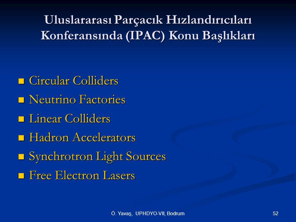 52Ö. Yavaş, UPHDYO-VII, Bodrum Uluslararası Parçacık Hızlandırıcıları Konferansında (IPAC) Konu Başlıkları Circular Colliders Circular Colliders Neutr