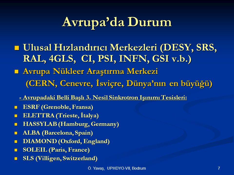 7Ö. Yavaş, UPHDYO-VII, Bodrum Avrupa'da Durum Ulusal Hızlandırıcı Merkezleri (DESY, SRS, RAL, 4GLS, CI, PSI, INFN, GSI v.b.) Ulusal Hızlandırıcı Merke