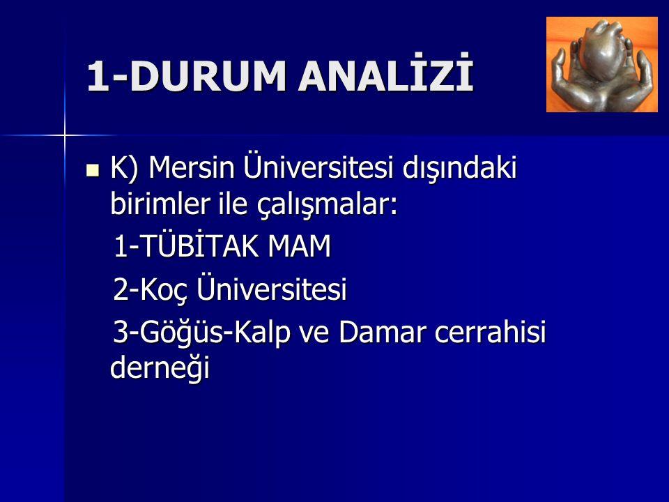 1-DURUM ANALİZİ K) Mersin Üniversitesi dışındaki birimler ile çalışmalar: K) Mersin Üniversitesi dışındaki birimler ile çalışmalar: 1-TÜBİTAK MAM 1-TÜ