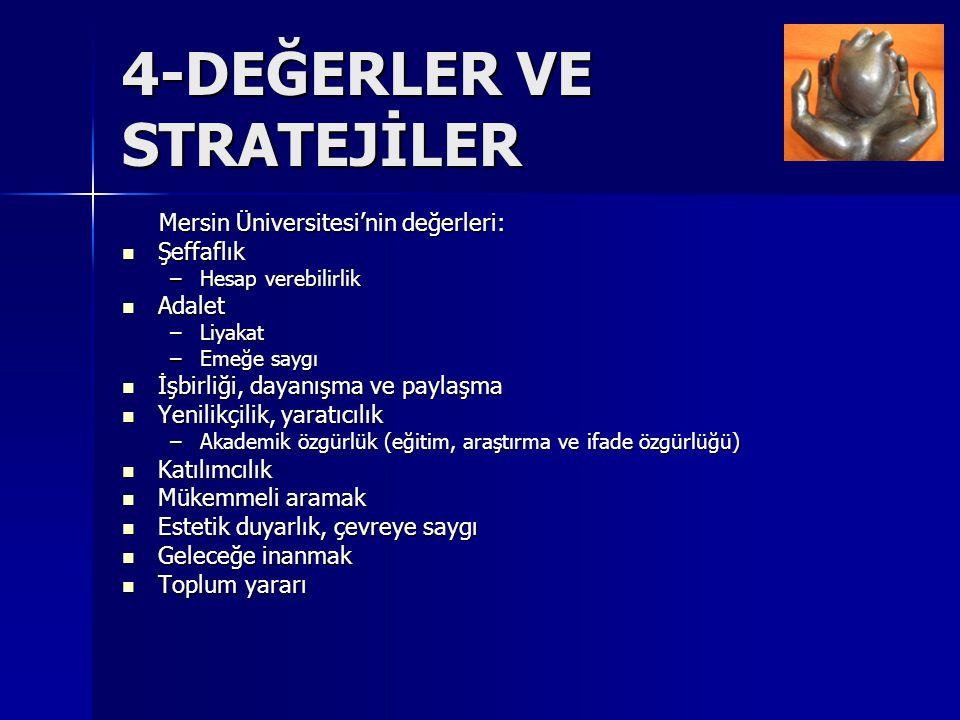 4-DEĞERLER VE STRATEJİLER Mersin Üniversitesi'nin değerleri: Mersin Üniversitesi'nin değerleri: Şeffaflık Şeffaflık –Hesap verebilirlik Adalet Adalet