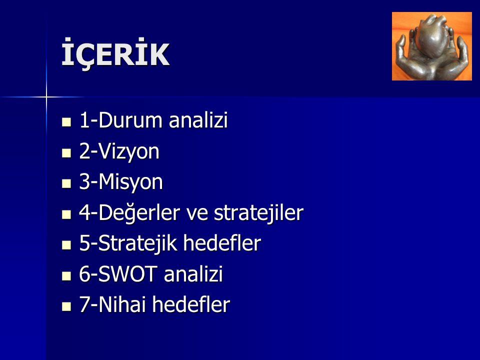 İÇERİK 1-Durum analizi 1-Durum analizi 2-Vizyon 2-Vizyon 3-Misyon 3-Misyon 4-Değerler ve stratejiler 4-Değerler ve stratejiler 5-Stratejik hedefler 5-