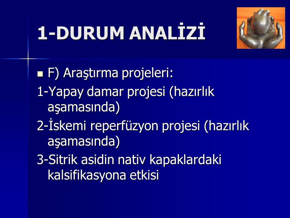 1-DURUM ANALİZİ F) Araştırma projeleri: F) Araştırma projeleri: 1-Yapay damar projesi (hazırlık aşamasında) 2-İskemi reperfüzyon projesi (hazırlık aşa