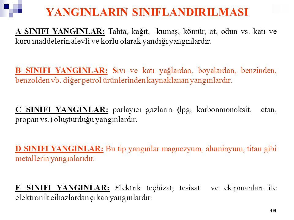 16 YANGINLARIN SINIFLANDIRILMASI A SINIFI YANGINLAR: Tahta, kağıt, kumaş, kömür, ot, odun vs.
