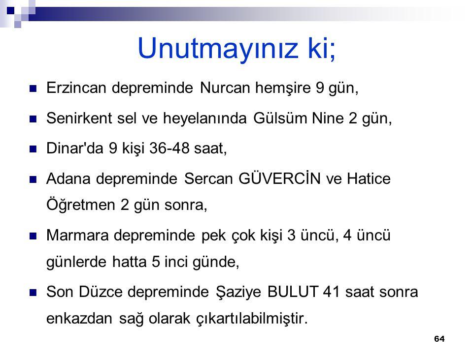 64 Unutmayınız ki; Erzincan depreminde Nurcan hemşire 9 gün, Senirkent sel ve heyelanında Gülsüm Nine 2 gün, Dinar da 9 kişi 36-48 saat, Adana depreminde Sercan GÜVERCİN ve Hatice Öğretmen 2 gün sonra, Marmara depreminde pek çok kişi 3 üncü, 4 üncü günlerde hatta 5 inci günde, Son Düzce depreminde Şaziye BULUT 41 saat sonra enkazdan sağ olarak çıkartılabilmiştir.