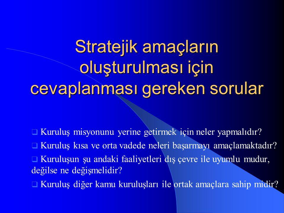 Stratejik amaçların oluşturulması için cevaplanması gereken sorular  Kuruluş misyonunu yerine getirmek için neler yapmalıdır.