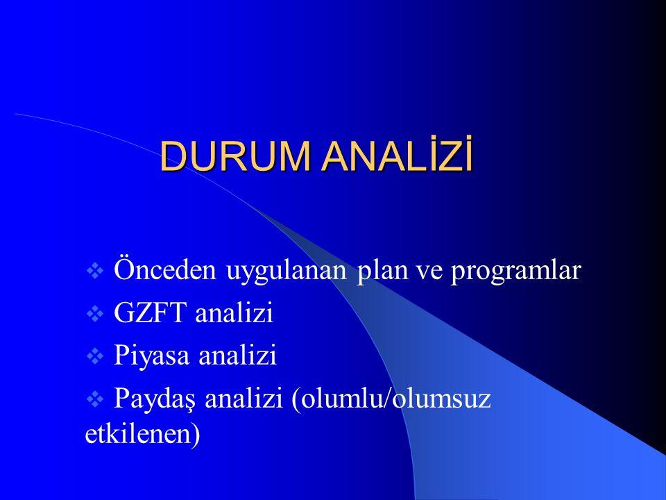 DURUM ANALİZİ  Önceden uygulanan plan ve programlar  GZFT analizi  Piyasa analizi  Paydaş analizi (olumlu/olumsuz etkilenen)