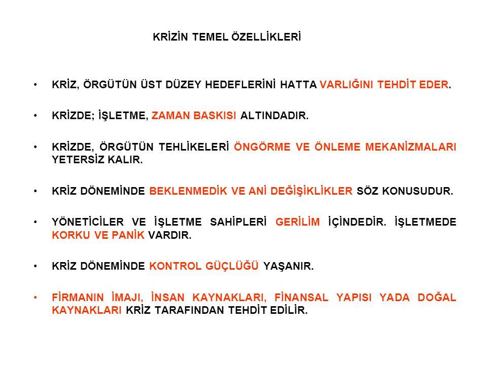KRİZ YÖNETİMİNDE UYGULANAN TEKNİKLER 3.