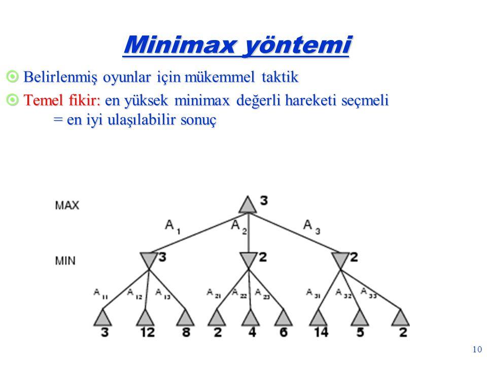 10 Minimax yöntemi  Belirlenmiş oyunlar için mükemmel taktik  Temel fikir: en yüksek minimax değerli hareketi seçmeli = en iyi ulaşılabilir sonuç