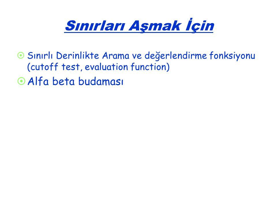 Sınırları Aşmak İçin  Sınırlı Derinlikte Arama ve değerlendirme fonksiyonu (cutoff test, evaluation function)  Alfa beta budaması