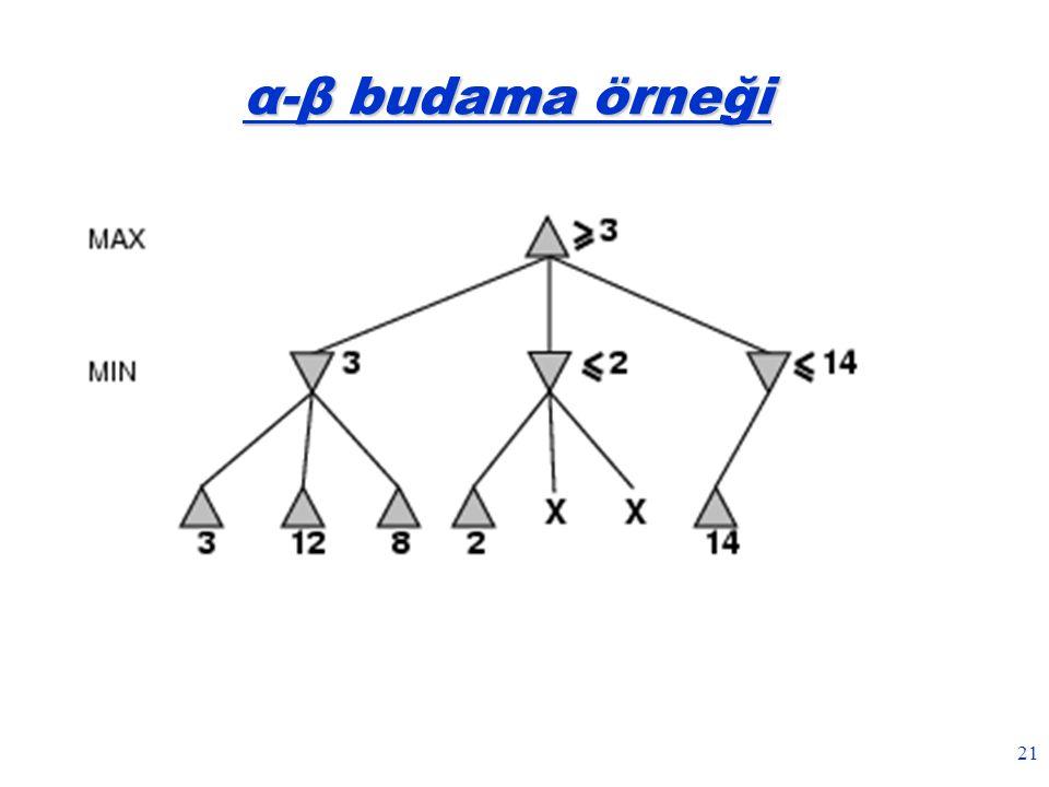 21 α-β budama örneği