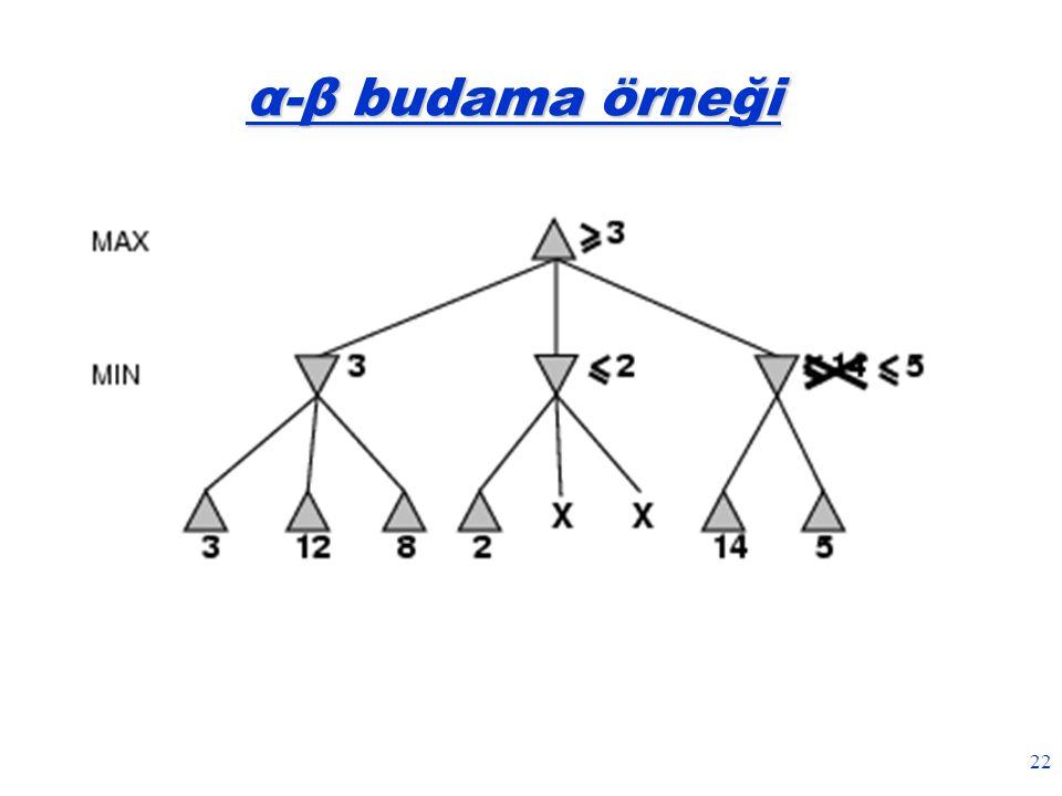 22 α-β budama örneği