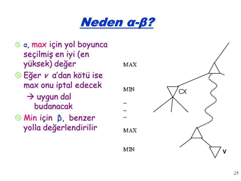 25 Neden α-β?  α, max için yol boyunca seçilmiş en iyi (en yüksek) değer  Eğer v α'dan kötü ise max onu iptal edecek  uygun dal budanacak  Min içi