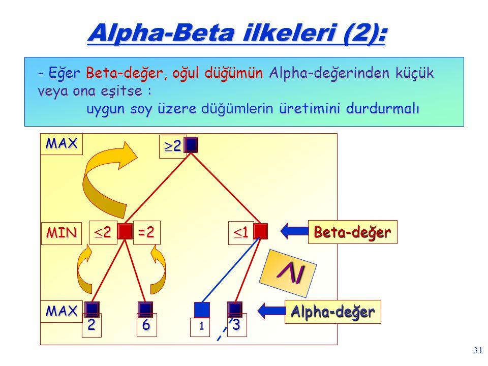 31 Alpha-Beta ilkeleri (2): - Eğer Beta-değer, oğul düğümün Alpha-değerinden küçük veya ona eşitse : uygun soy üzere düğümlerin üretimini durdurmalı M