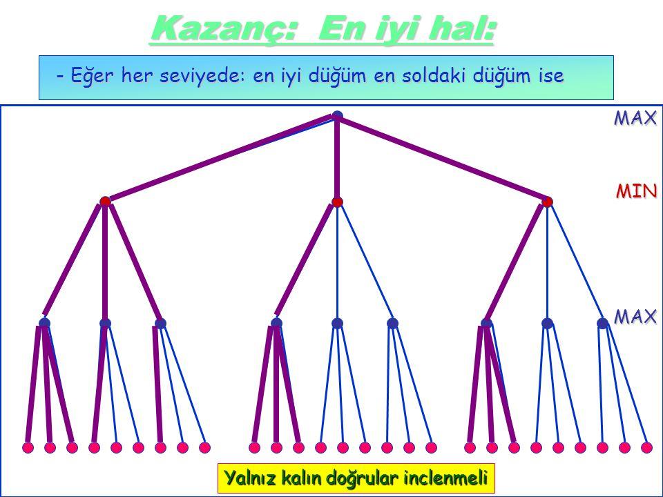 33 Kazanç: En iyi hal: MAXMIN MAX - Eğer her seviyede: en iyi düğüm en soldaki düğüm ise Yalnız kalın doğrular inclenmeli