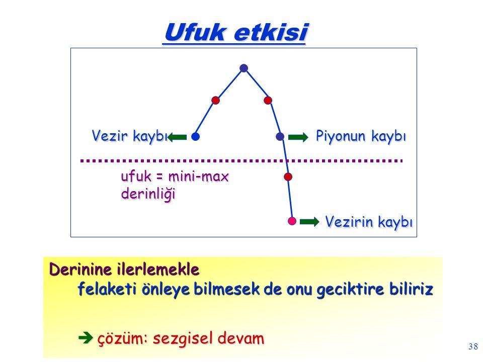 38 Ufuk etkisi Vezir kaybı Piyonun kaybı Vezirin kaybı ufuk = mini-max derinliği Derinine ilerlemekle felaketi önleye bilmesek de onu geciktire biliri