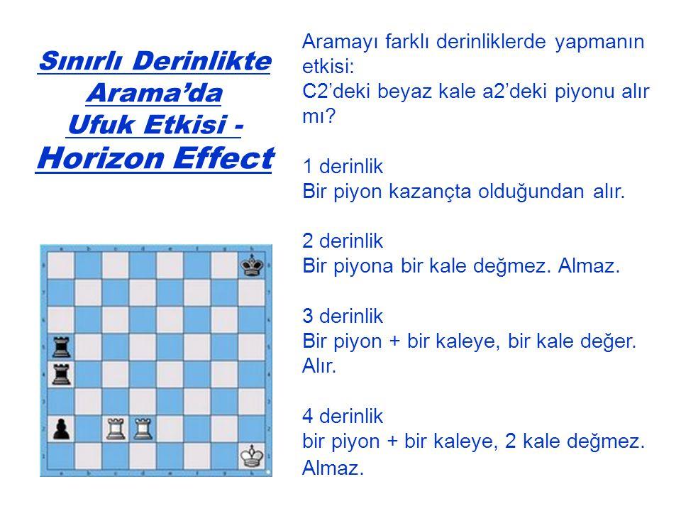 Sınırlı Derinlikte Arama'da Ufuk Etkisi - Horizon Effect Aramayı farklı derinliklerde yapmanın etkisi: C2'deki beyaz kale a2'deki piyonu alır mı? 1 de