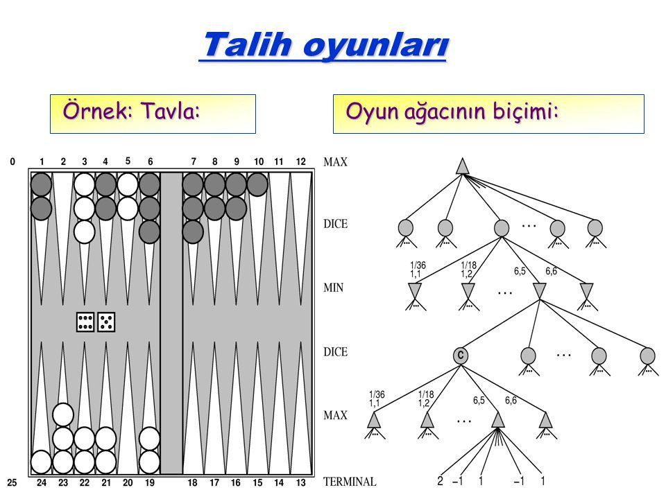 41 Talih oyunları Örnek: Tavla: Oyun ağacının biçimi: