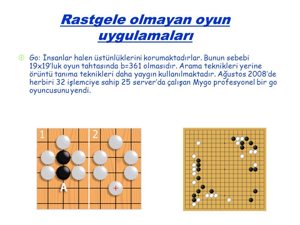 Rastgele olmayan oyun uygulamaları   Go: İnsanlar halen üstünlüklerini korumaktadırlar. Bunun sebebi 19x19'luk oyun tahtasında b=361 olmasıdır. Aram