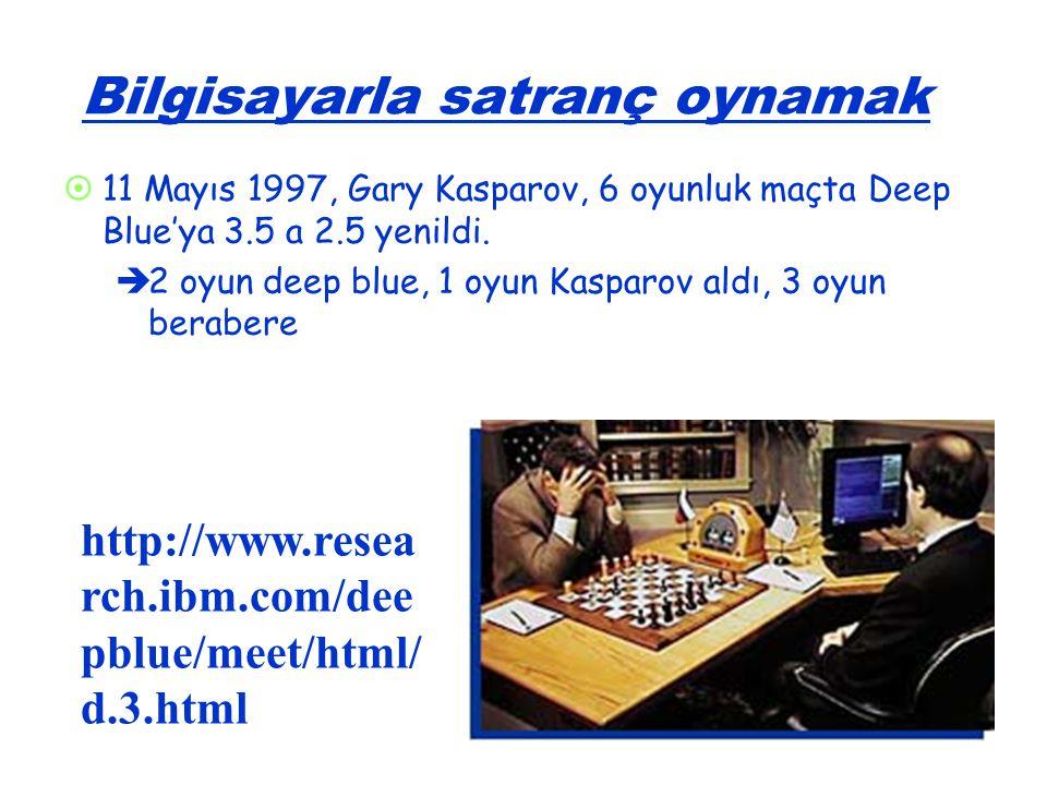 Bilgisayarla satranç oynamak   11 Mayıs 1997, Gary Kasparov, 6 oyunluk maçta Deep Blue'ya 3.5 a 2.5 yenildi.   2 oyun deep blue, 1 oyun Kasparov a