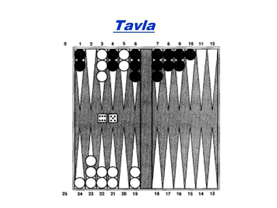 Tavla
