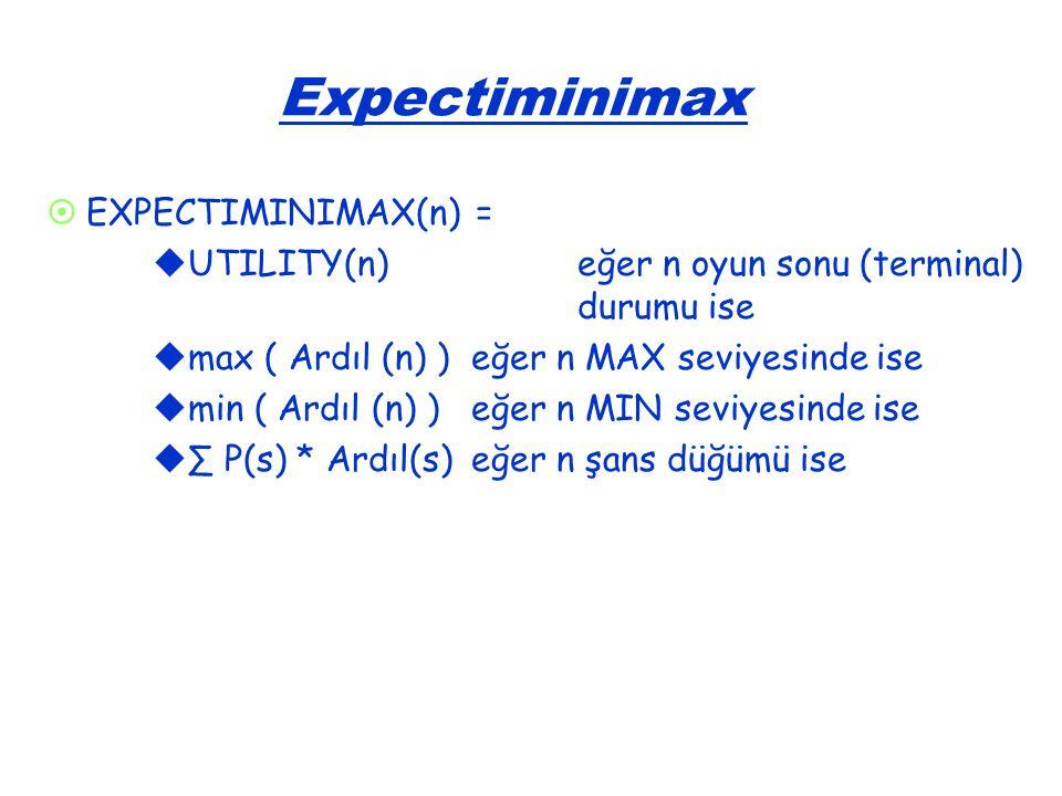Expectiminimax   EXPECTIMINIMAX(n) =   UTILITY(n)eğer n oyun sonu (terminal) durumu ise   max ( Ardıl (n) )eğer n MAX seviyesinde ise   min (