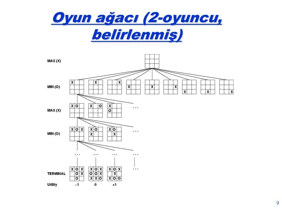 30 Alpha-Beta ilkeleri (1): - Eğer ALPHA-değer oğul düğümün Beta-değerinden büyük veya ona eşitse: uygun soydan düğümlerin üretimini dayandırmalı MIN MAX MAX 2 2222 5 =2 2222 1 1111 Alpha-değer Beta-değer 