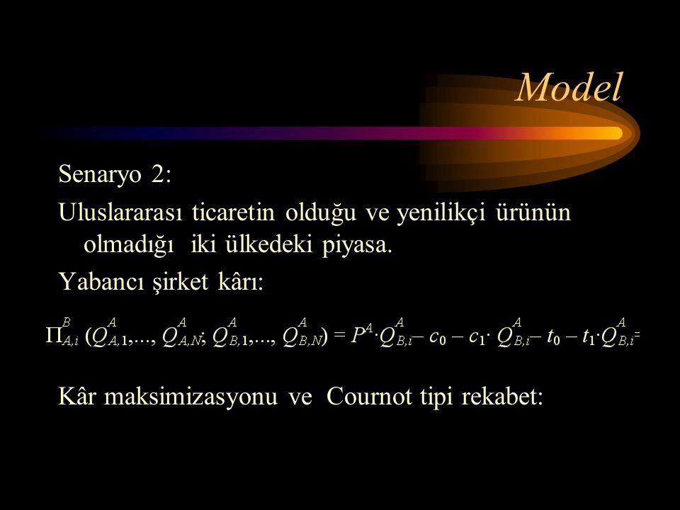 Model Senaryo 2: Uluslararası ticaretin olduğu ve yenilikçi ürünün olmadığı iki ülkedeki piyasa. Yabancı şirket kârı: Kâr maksimizasyonu ve Cournot ti