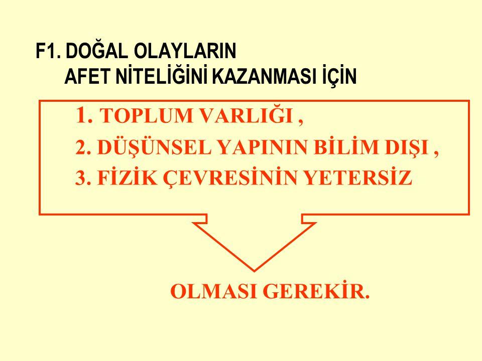 F1.DOĞAL OLAYLARIN AFET NİTELİĞİNİ KAZANMASI İÇİN 1.