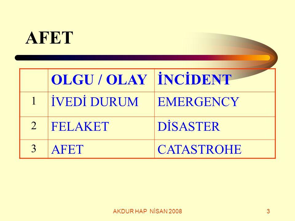 AKDUR HAP NİSAN 20083 AFET OLGU / OLAYİNCİDENT 1 İVEDİ DURUMEMERGENCY 2 FELAKETDİSASTER 3 AFETCATASTROHE