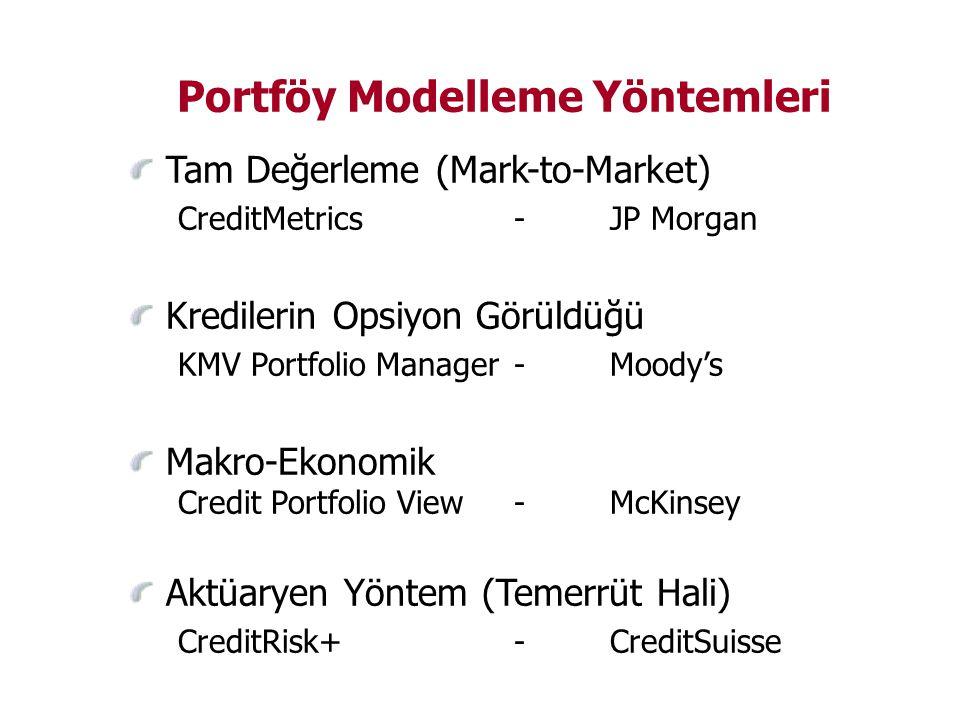 Portföy Modelleme Yöntemleri Tam Değerleme (Mark-to-Market) CreditMetrics-JP Morgan Kredilerin Opsiyon Görüldüğü KMV Portfolio Manager-Moody's Makro-Ekonomik Credit Portfolio View-McKinsey Aktüaryen Yöntem (Temerrüt Hali) CreditRisk+-CreditSuisse