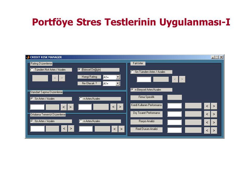Portföye Stres Testlerinin Uygulanması-I