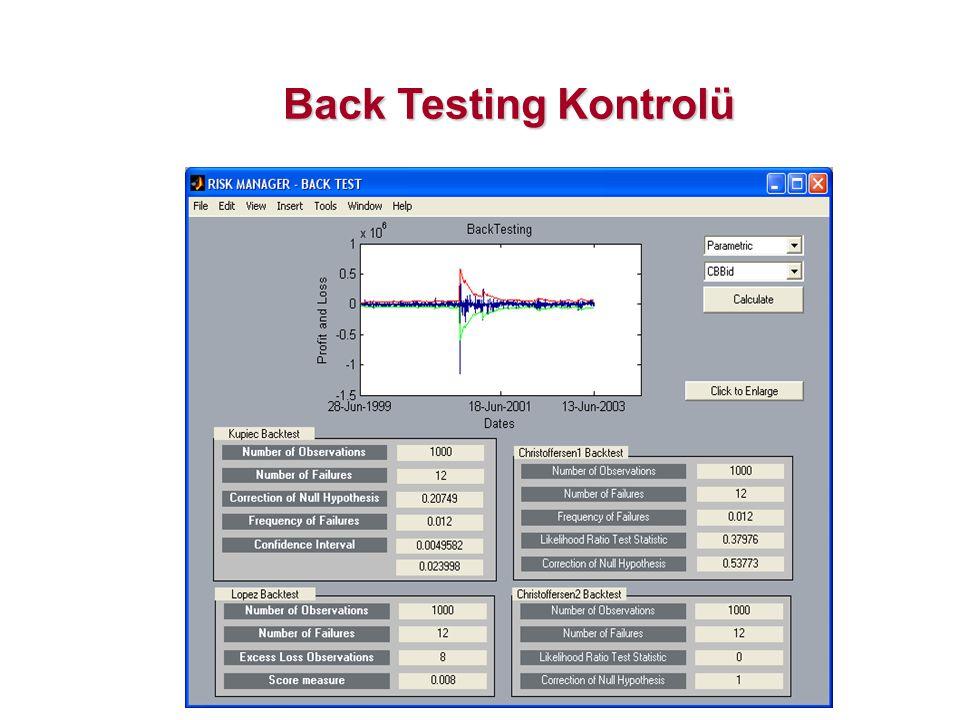 Back Testing Kontrolü