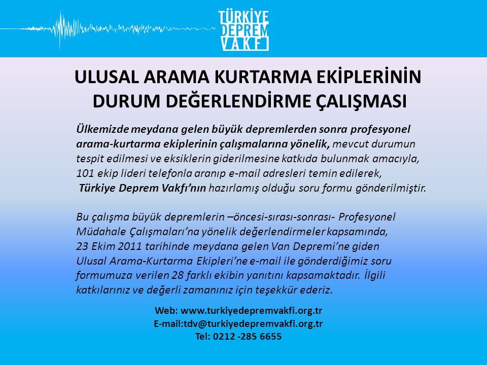 ULUSAL ARAMA KURTARMA EKİPLERİNİN DURUM DEĞERLENDİRME ÇALIŞMASI Web: www.turkiyedepremvakfi.org.tr E-mail:tdv@turkiyedepremvakfi.org.tr Tel: 0212 -285 6655 Ülkemizde meydana gelen büyük depremlerden sonra profesyonel arama-kurtarma ekiplerinin çalışmalarına yönelik, mevcut durumun tespit edilmesi ve eksiklerin giderilmesine katkıda bulunmak amacıyla, 101 ekip lideri telefonla aranıp e-mail adresleri temin edilerek, Türkiye Deprem Vakfı'nın hazırlamış olduğu soru formu gönderilmiştir.